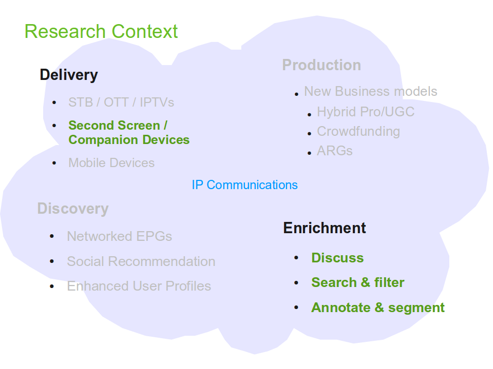 Social TV Research Context - constrained to areas relevant to this project