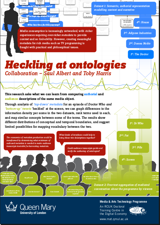 Heckling at Ontologies Research Poster